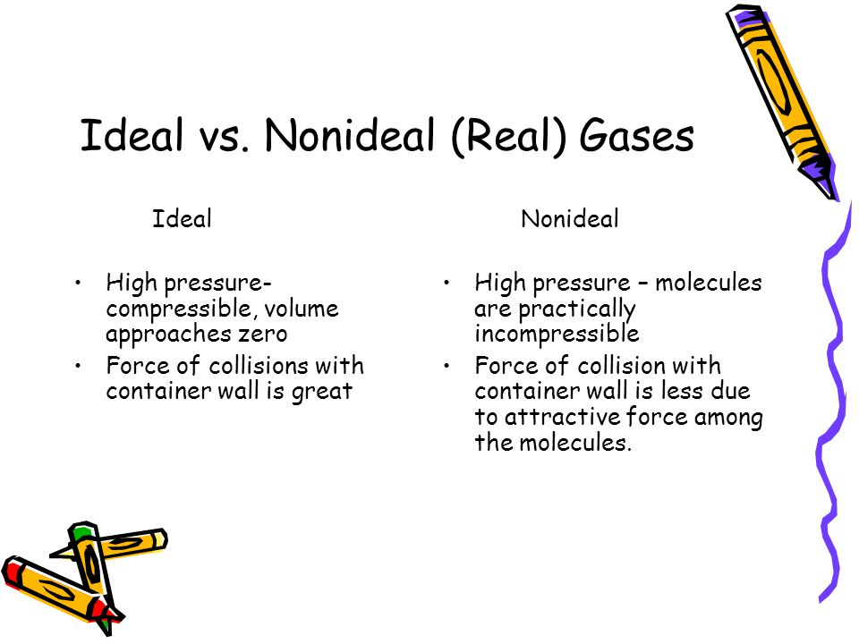 Ideal vs. Nonideal (Real) Gases