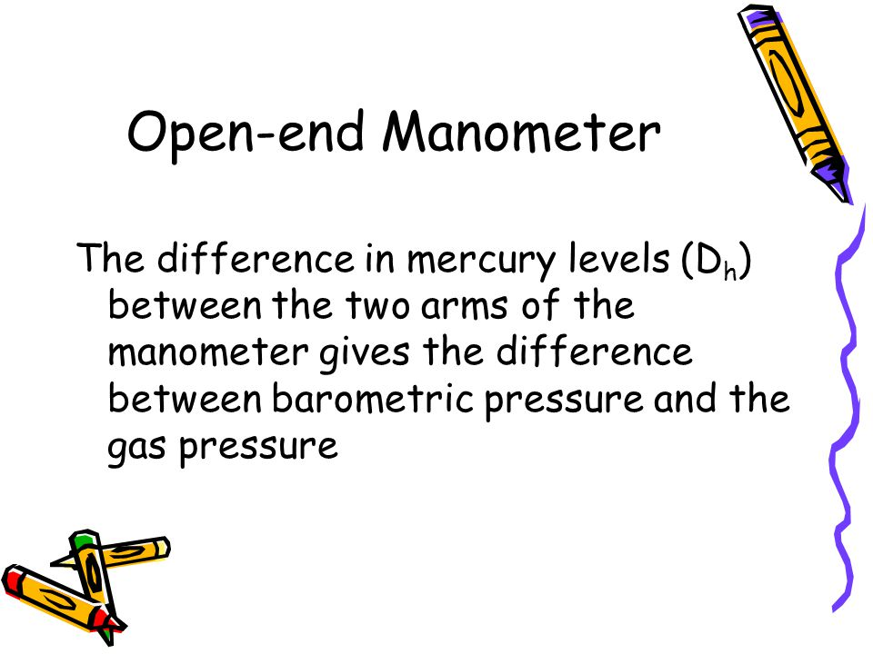 Open-end Manometer
