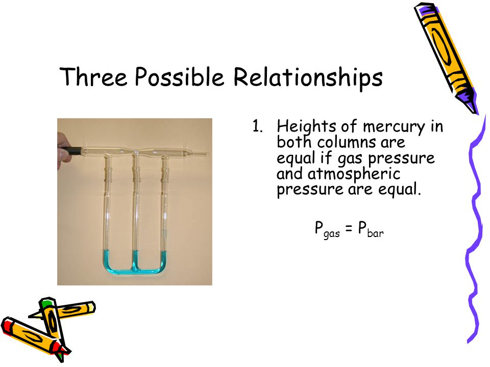 Three Possible Relationships