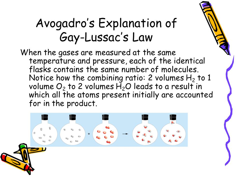 Avogadro's Explanation of Gay-Lussac's Law