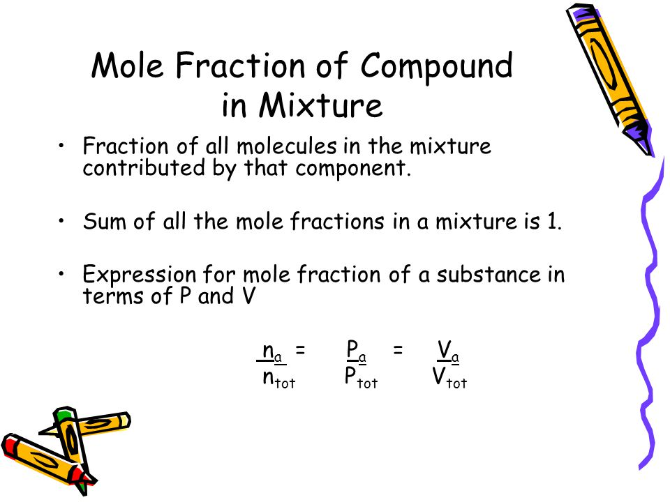 Mole Fraction of Compound in Mixture