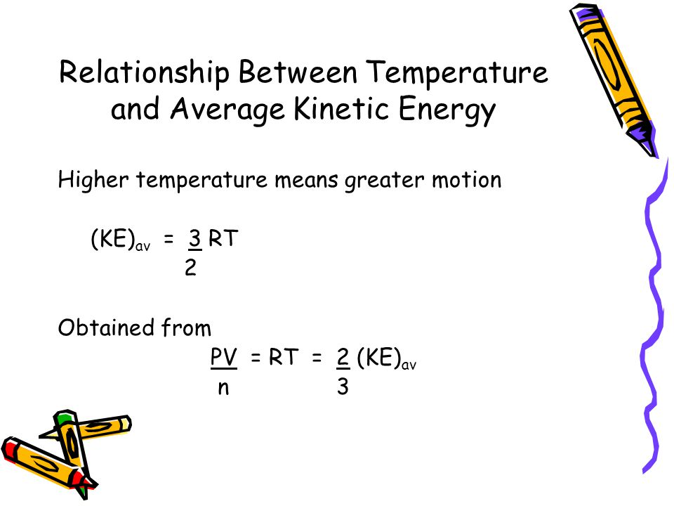 Relationship Between Temperature and Average Kinetic Energy