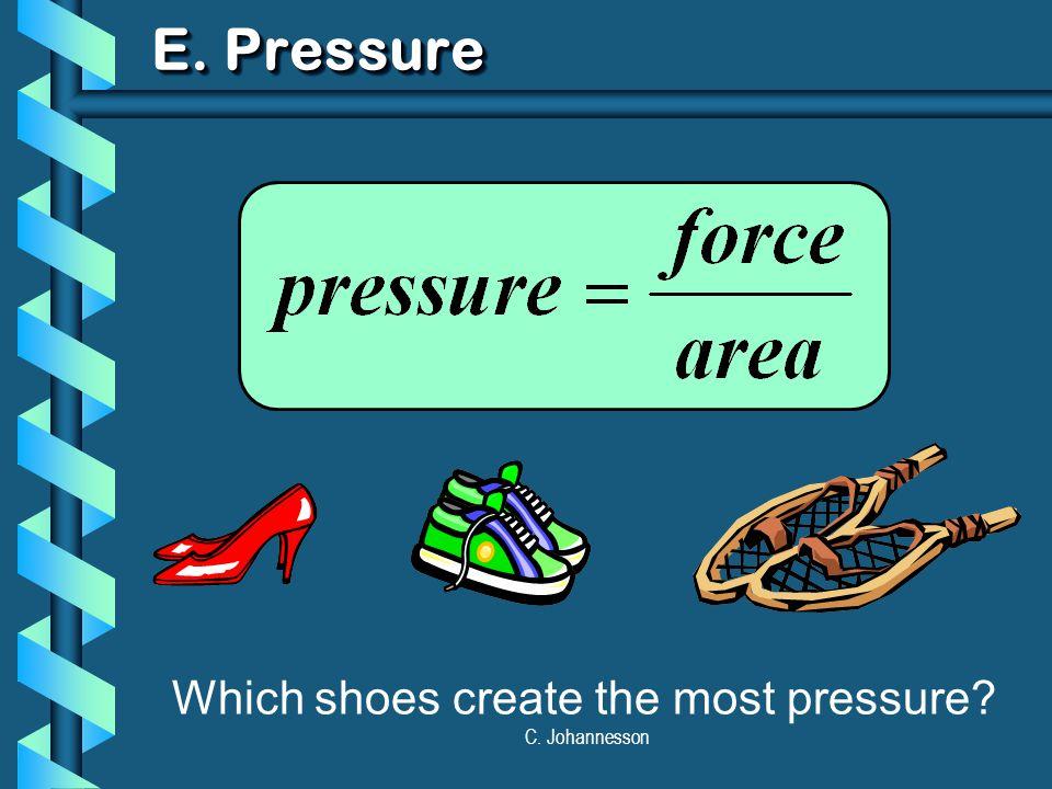 E. Pressure Which shoes create the most pressure C. Johannesson