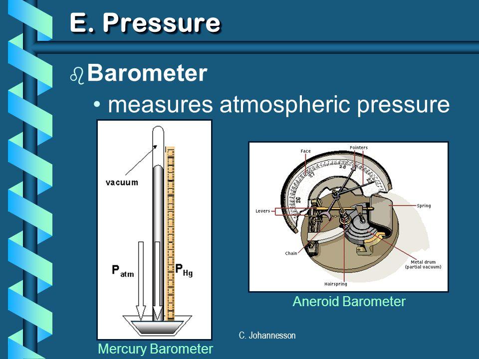 E. Pressure Barometer measures atmospheric pressure Aneroid Barometer