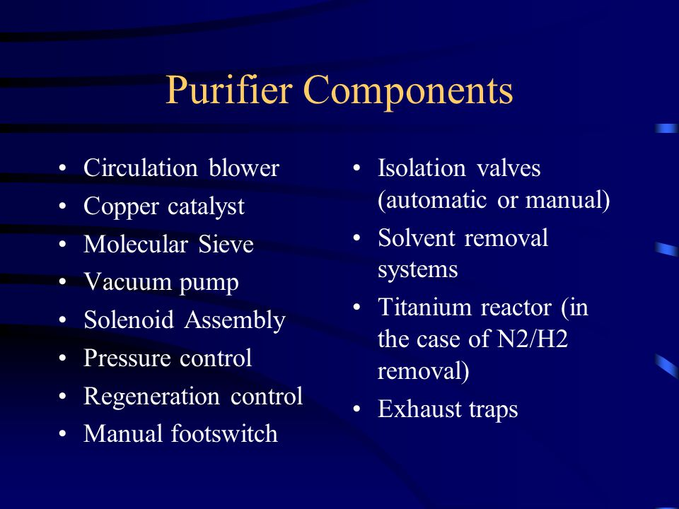 Purifier Components Circulation blower Copper catalyst Molecular Sieve