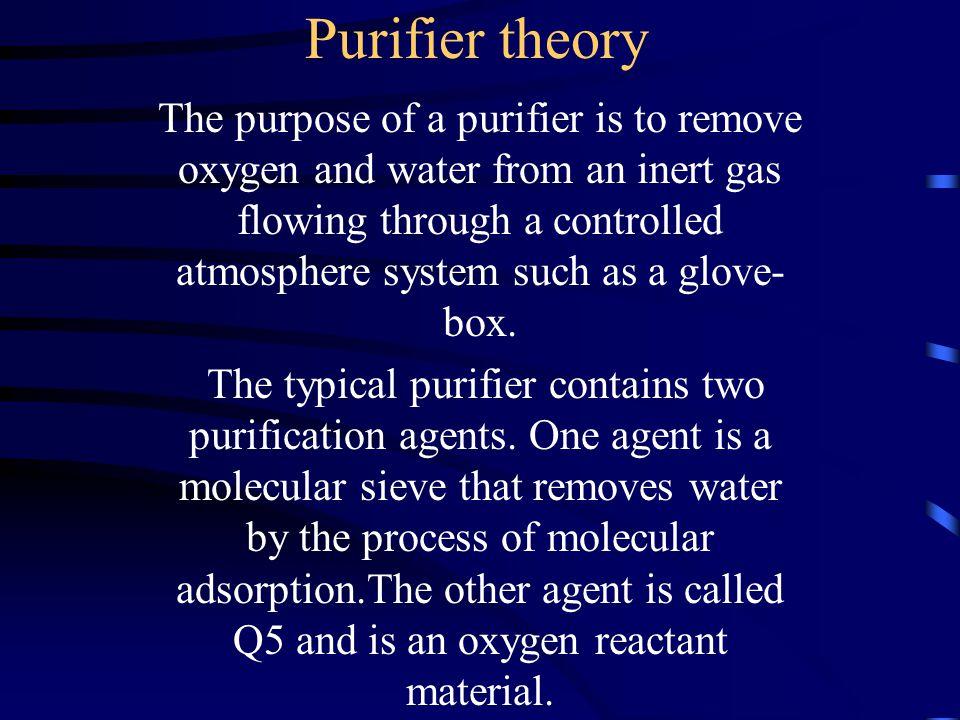 Purifier theory