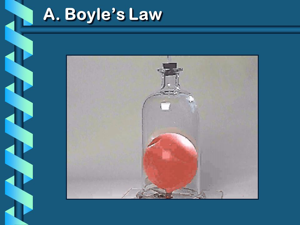 A. Boyle's Law
