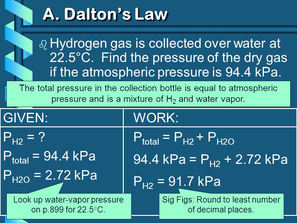 A. Dalton's Law Hydrogen gas is collected over water at 22.5°C. Find the pressure of the dry gas if the atmospheric pressure is 94.4 kPa.