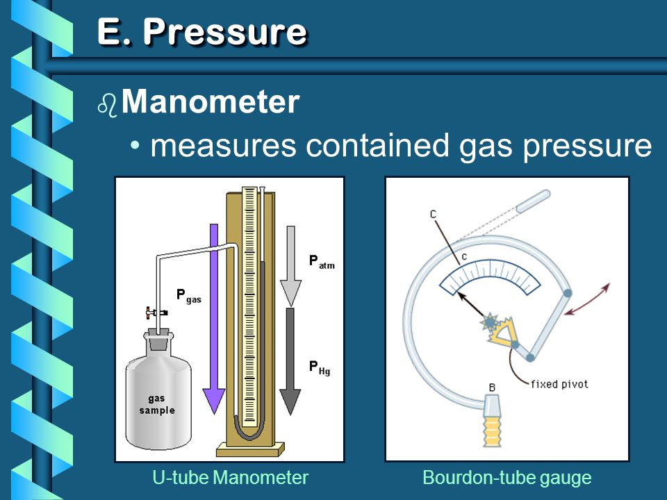 E. Pressure Manometer measures contained gas pressure U-tube Manometer