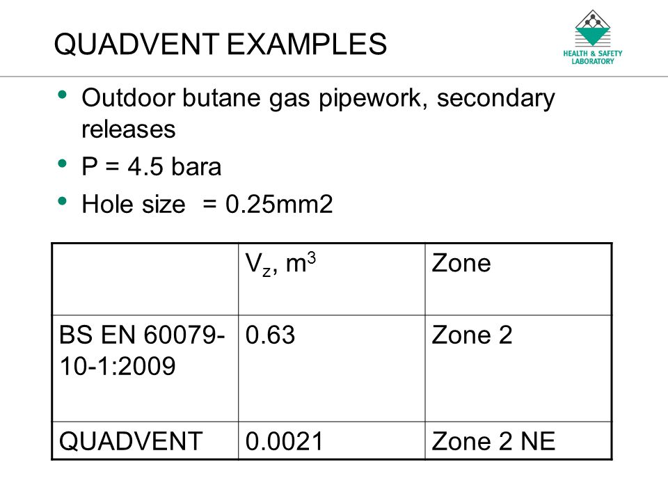 QUADVENT EXAMPLES Outdoor butane gas pipework, secondary releases