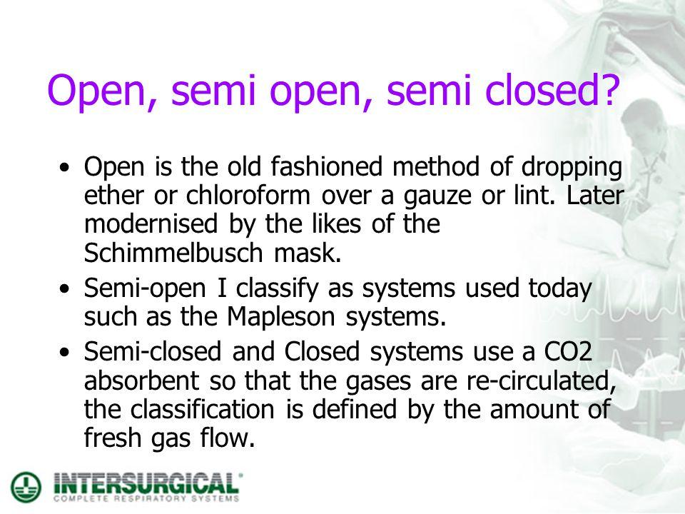 Open, semi open, semi closed