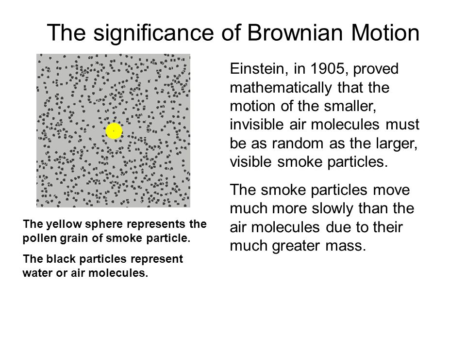 The significance of Brownian Motion
