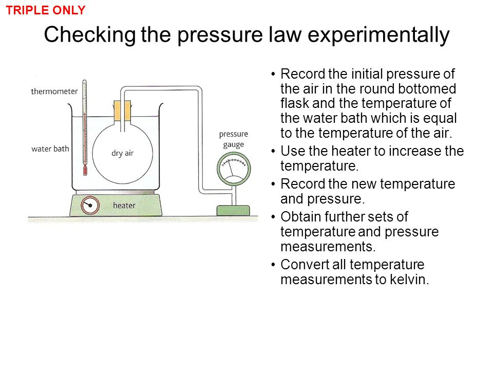 Checking the pressure law experimentally