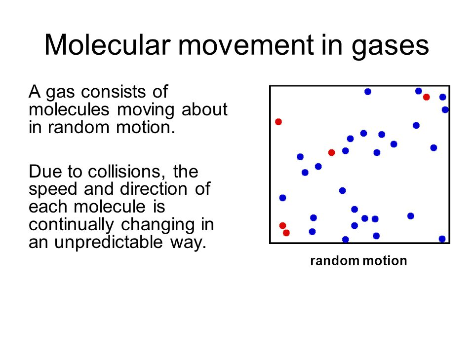 Molecular movement in gases