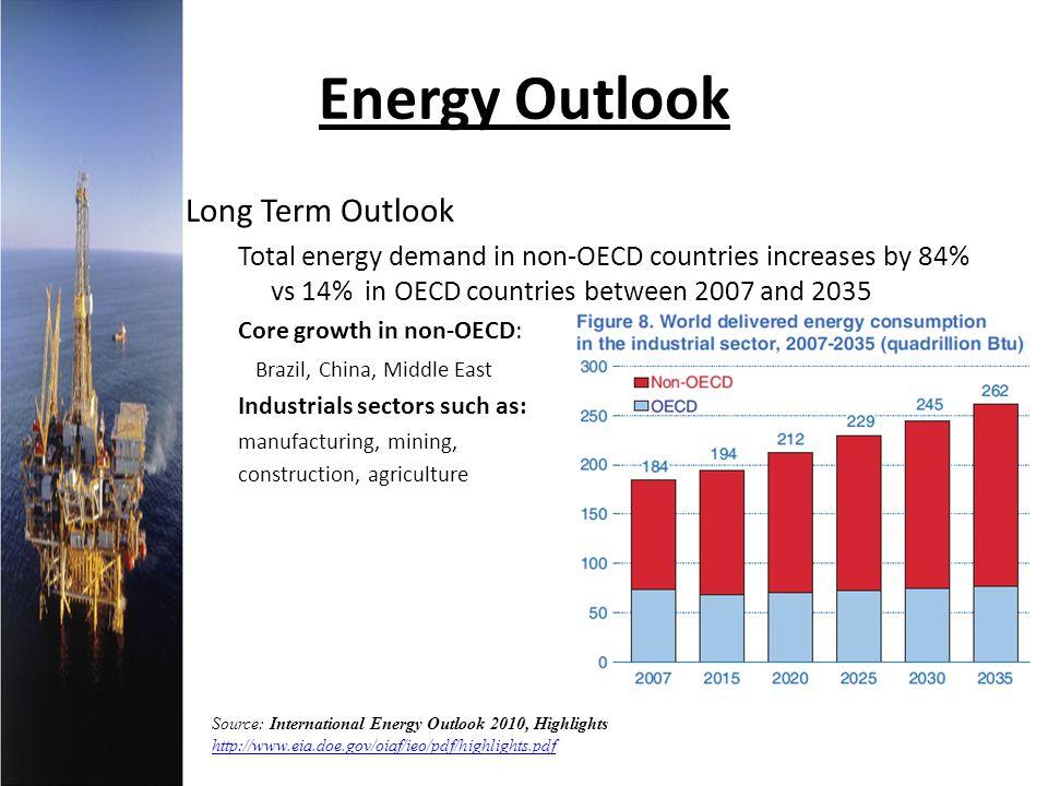 Energy Outlook Long Term Outlook