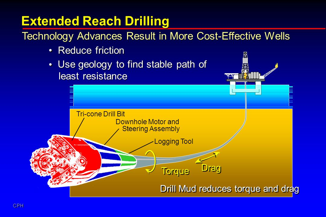 Extended Reach Drilling