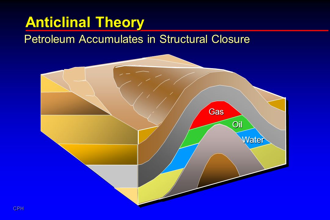 Anticlinal Theory Petroleum Accumulates in Structural Closure Gas Oil