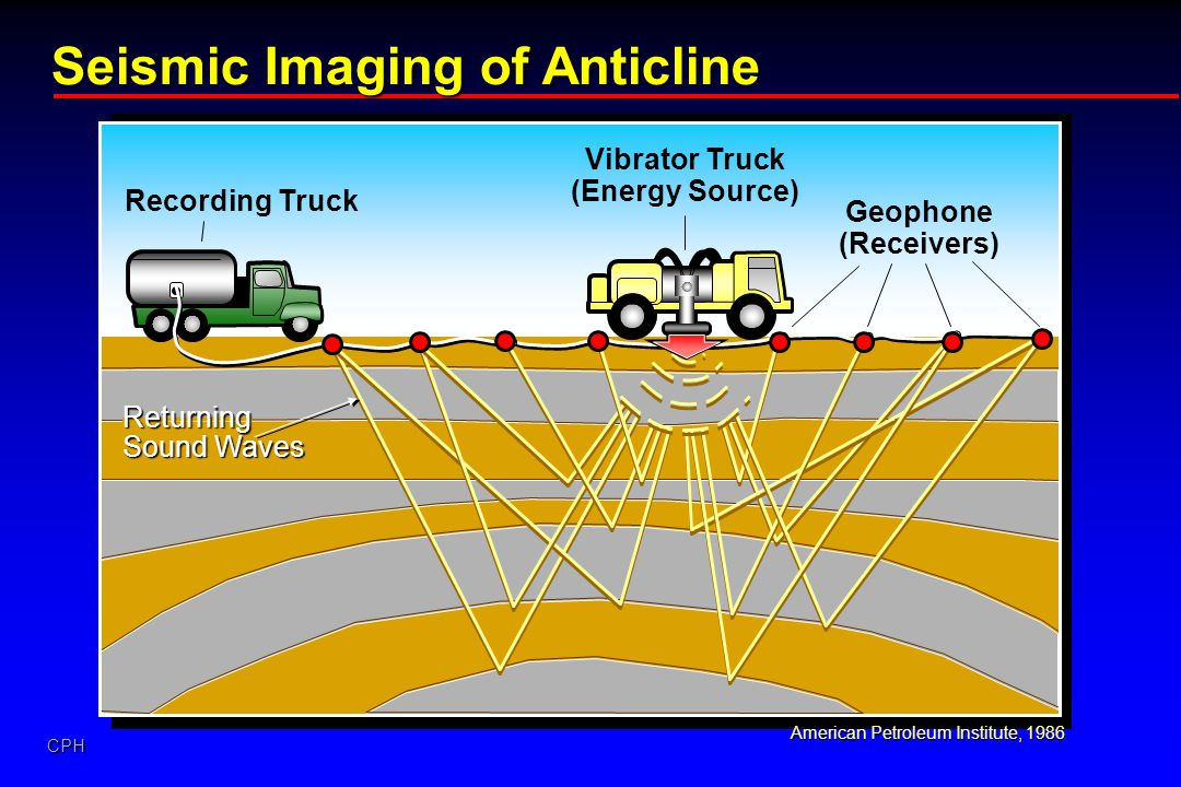 Seismic Imaging of Anticline