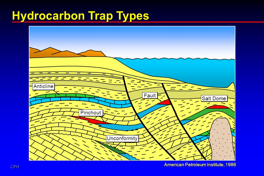 Hydrocarbon Trap Types
