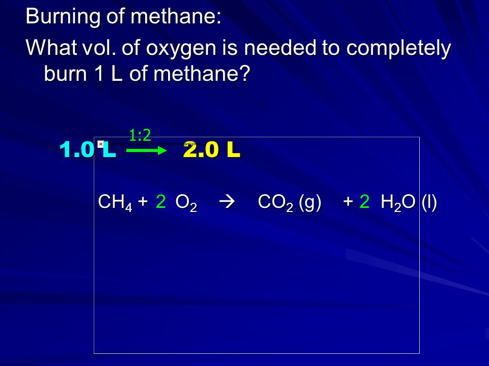 What vol. of oxygen is needed to completely burn 1 L of methane
