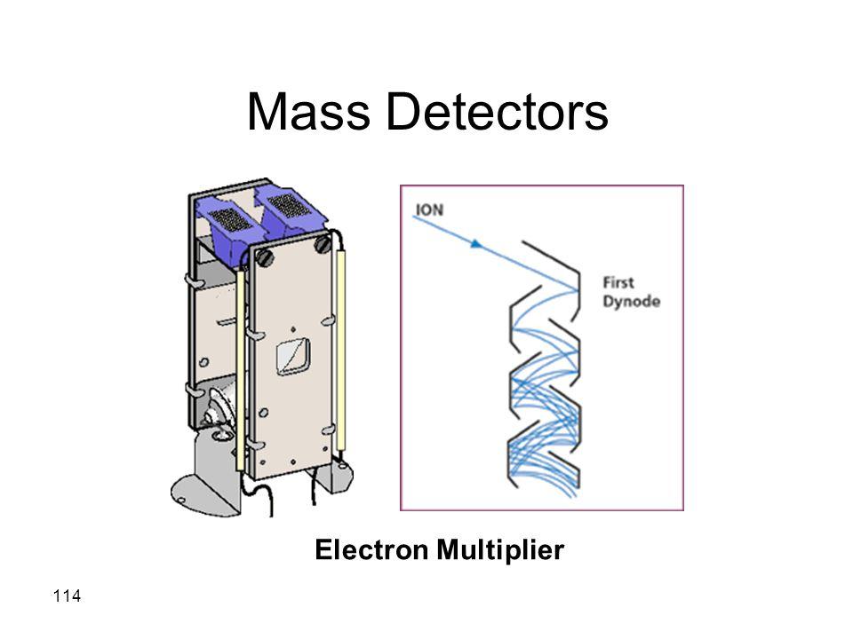 Mass Detectors Electron Multiplier