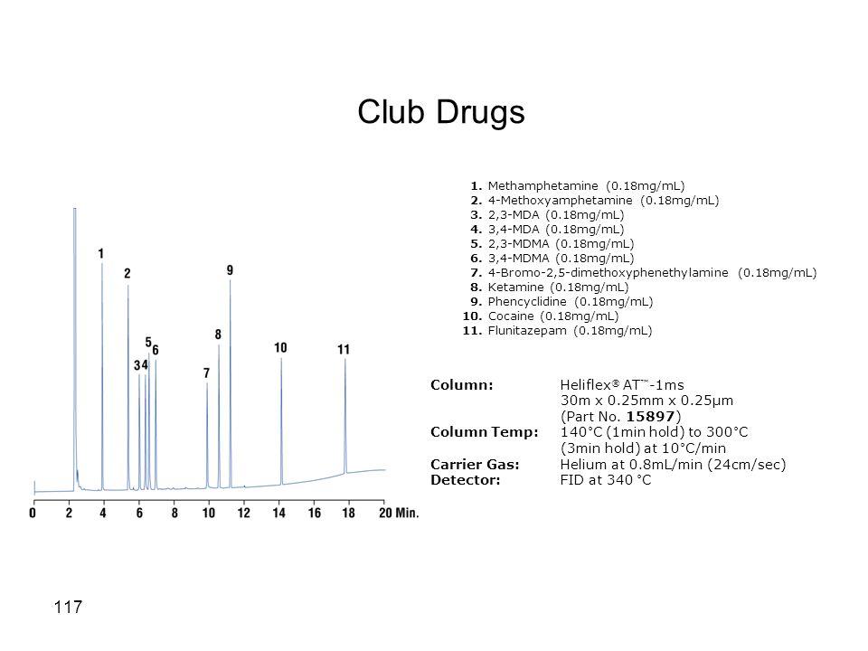 Club Drugs Column: Heliflex® AT™-1ms 30m x 0.25mm x 0.25µm