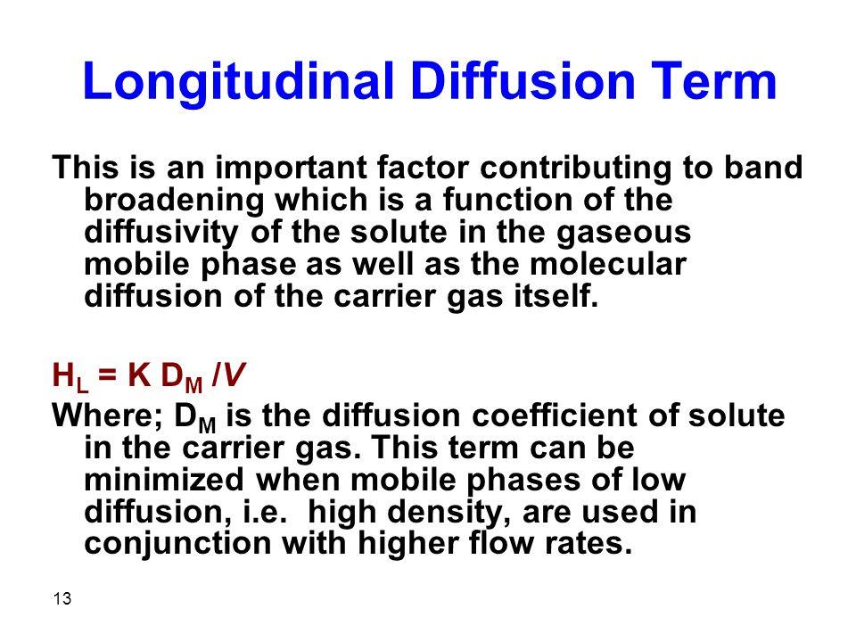 Longitudinal Diffusion Term