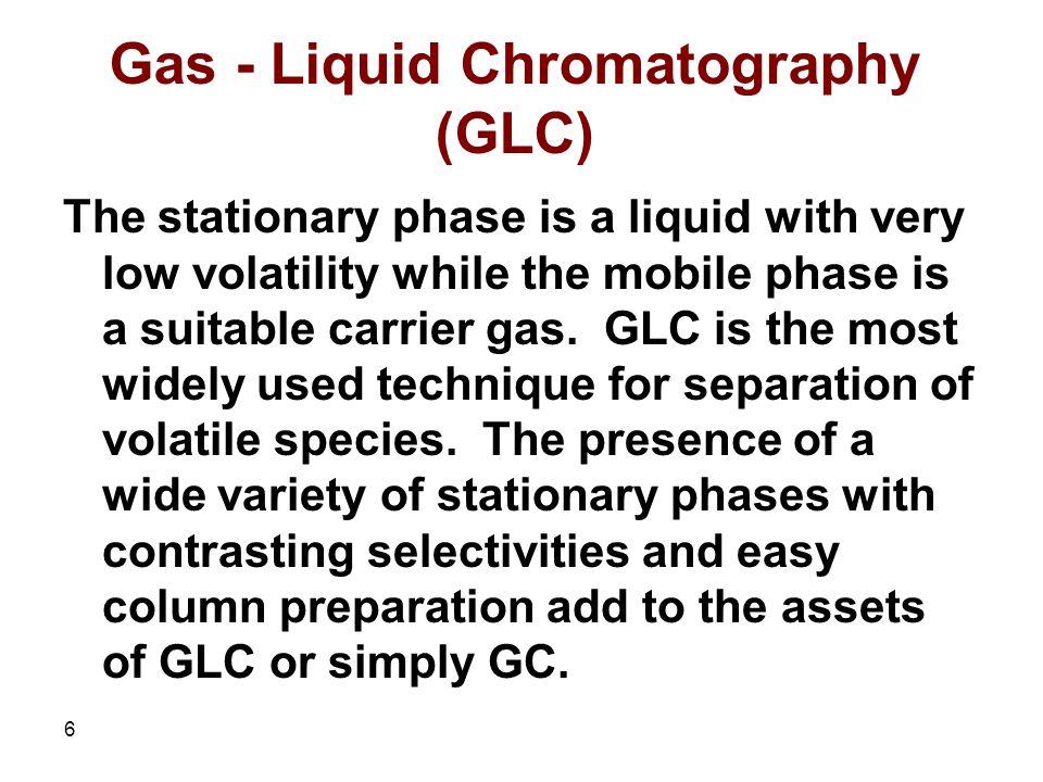 Gas - Liquid Chromatography (GLC)