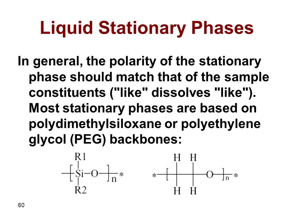 Liquid Stationary Phases