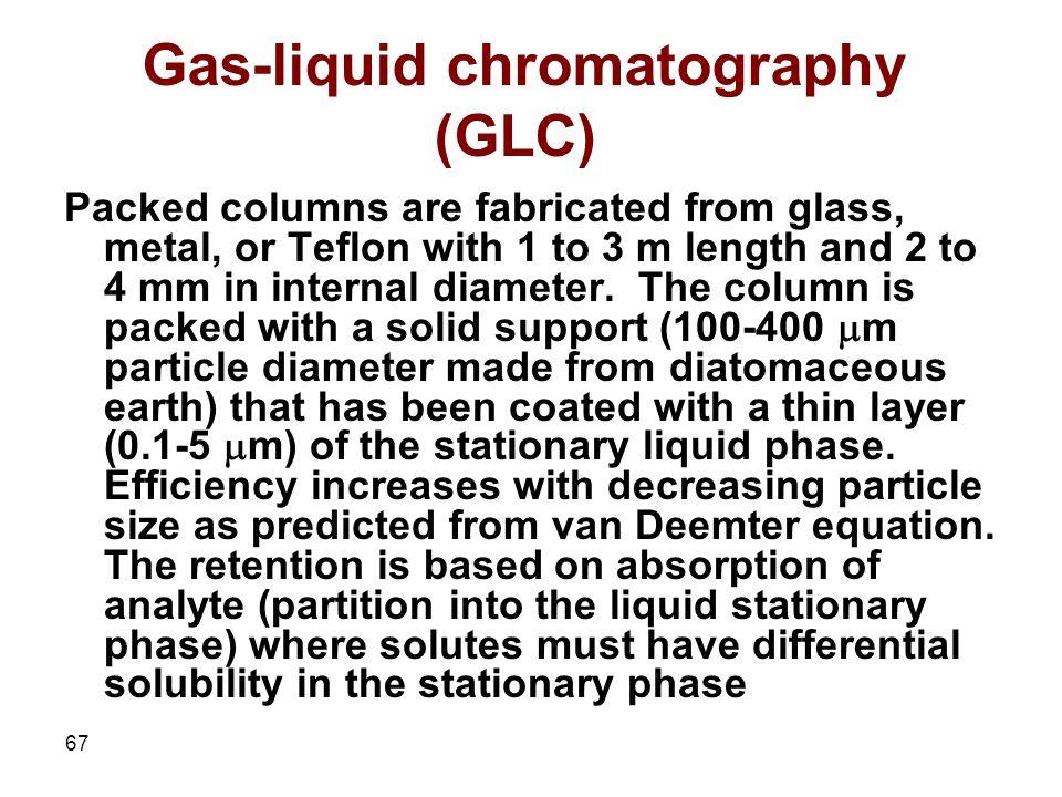Gas-liquid chromatography (GLC)