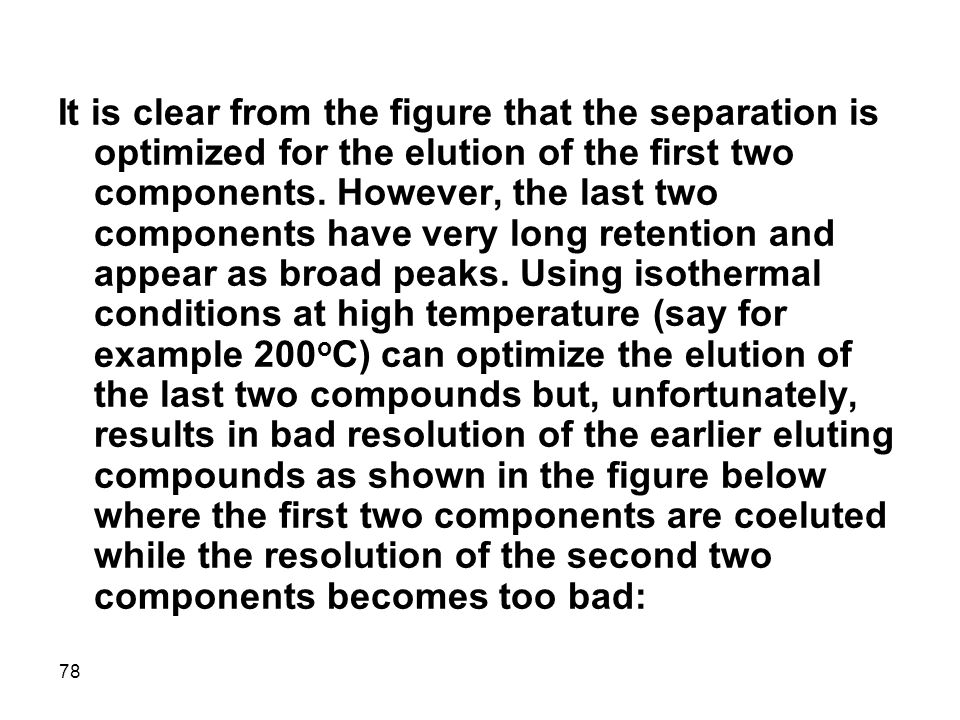 It is clear from the figure that the separation is optimized for the elution of the first two components.