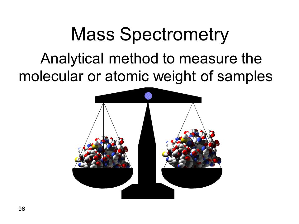 Analytical method to measure the molecular or atomic weight of samples