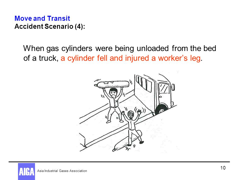Move and Transit Accident Scenario (4):