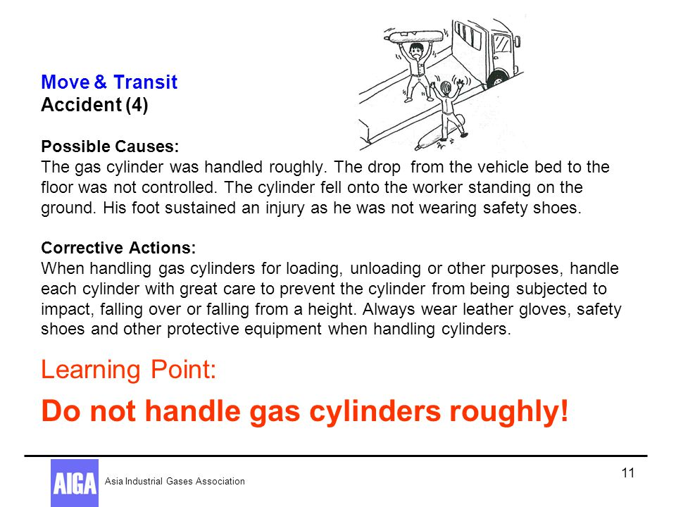 Do not handle gas cylinders roughly!