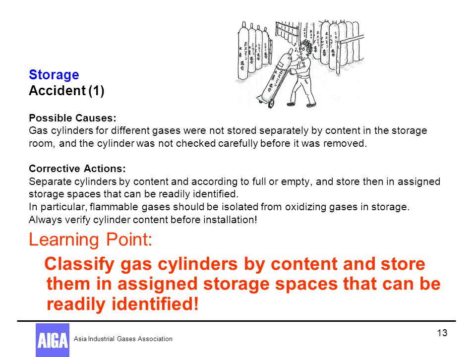 Storage Accident (1) Possible Causes: Gas cylinders for different gases were not stored separately by content in the storage room, and the cylinder was not checked carefully before it was removed. Corrective Actions: Separate cylinders by content and according to full or empty, and store then in assigned storage spaces that can be readily identified. In particular, flammable gases should be isolated from oxidizing gases in storage. Always verify cylinder content before installation!