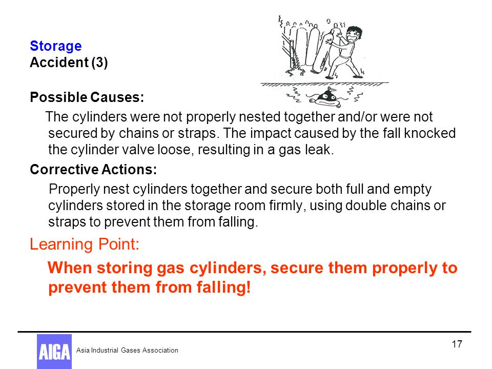 Storage Accident (3) Possible Causes: