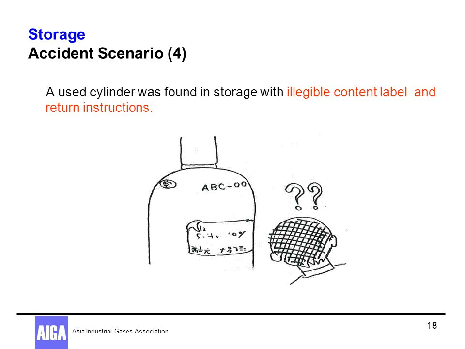 Storage Accident Scenario (4)