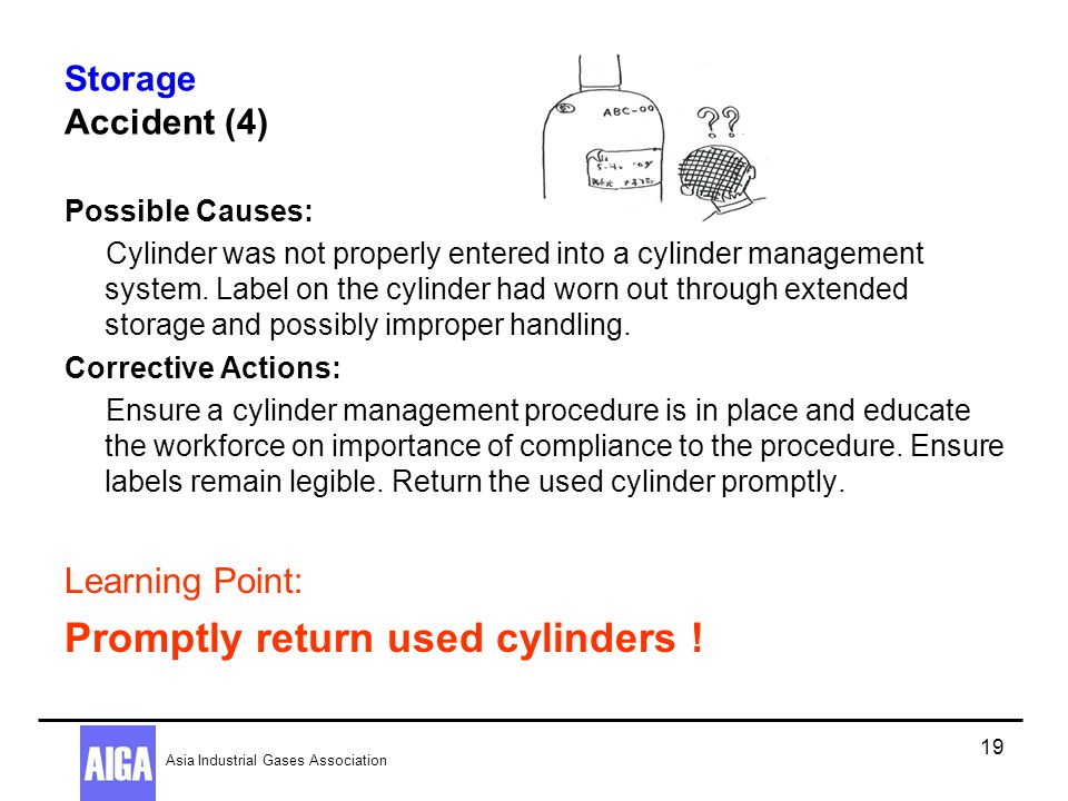 Promptly return used cylinders !
