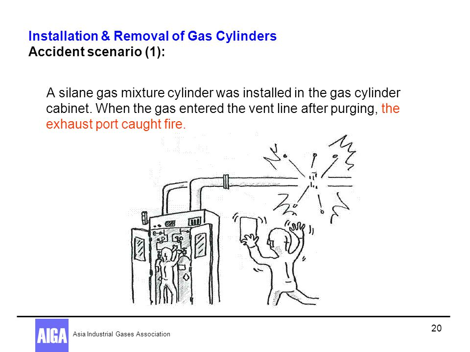 Installation & Removal of Gas Cylinders Accident scenario (1):