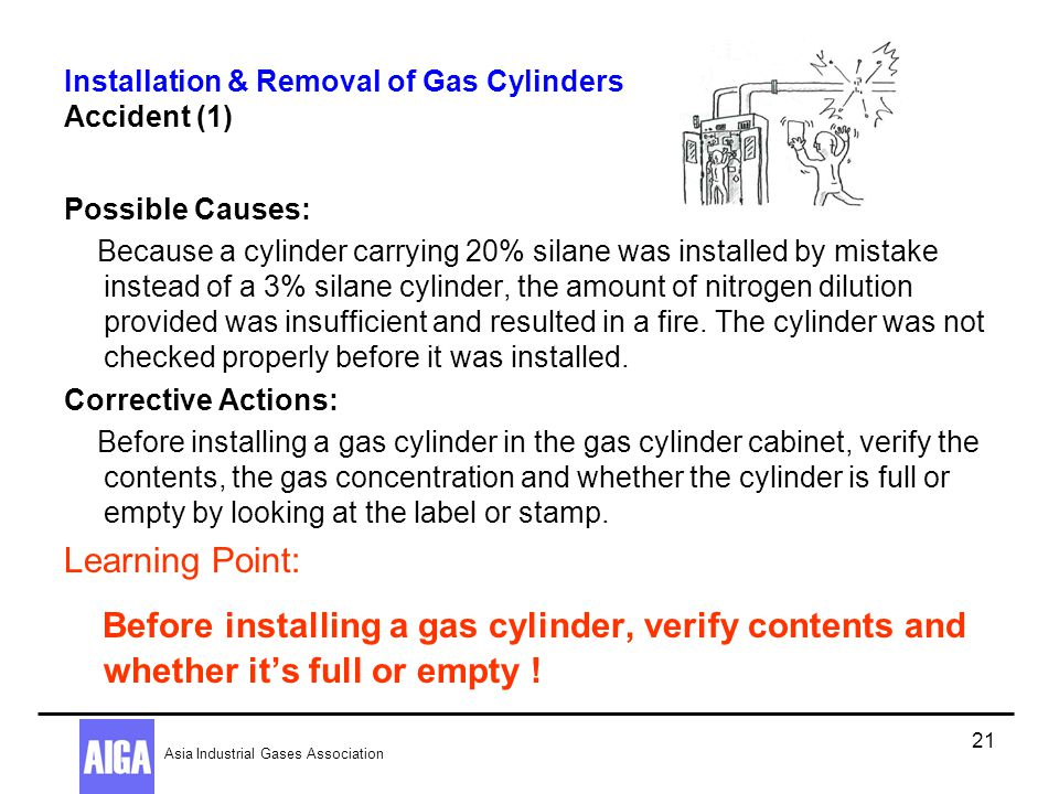Installation & Removal of Gas Cylinders Accident (1)