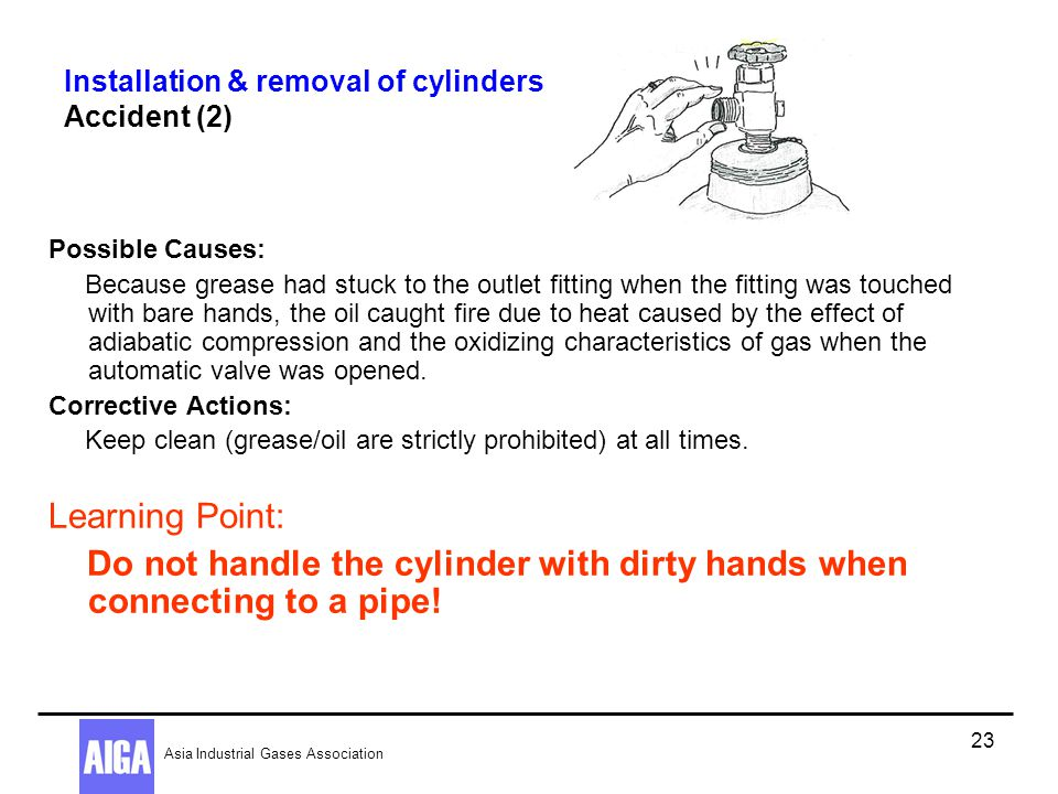 Installation & removal of cylinders Accident (2)