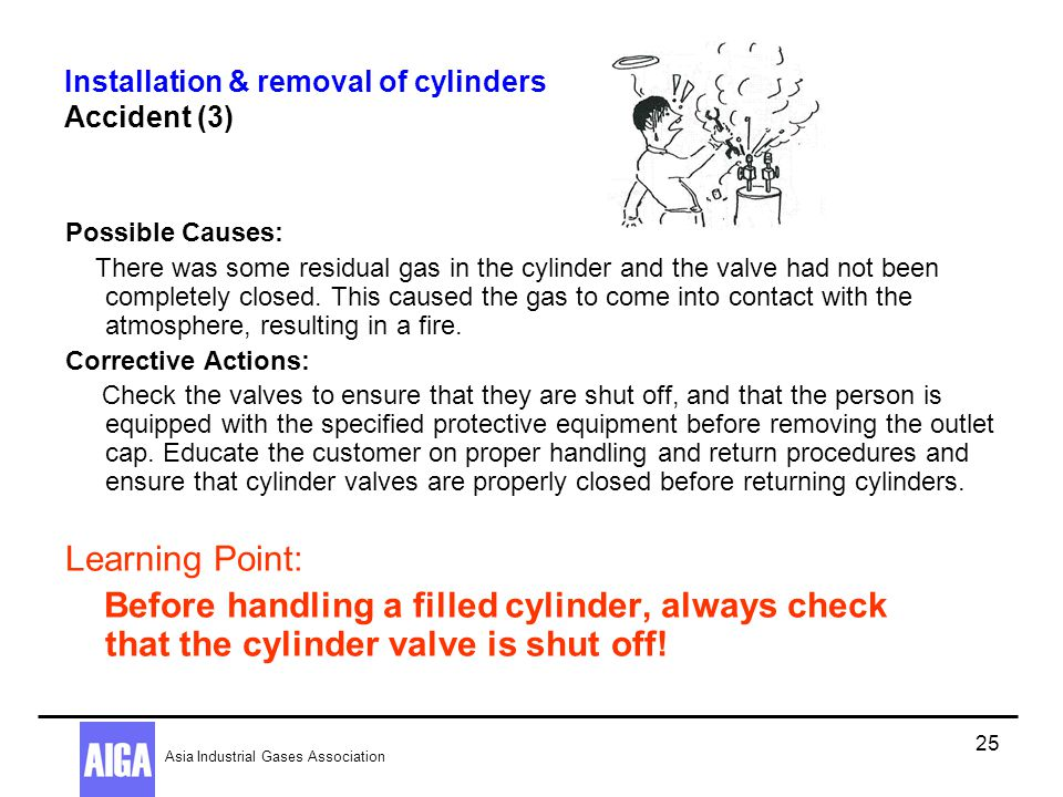 Installation & removal of cylinders Accident (3)