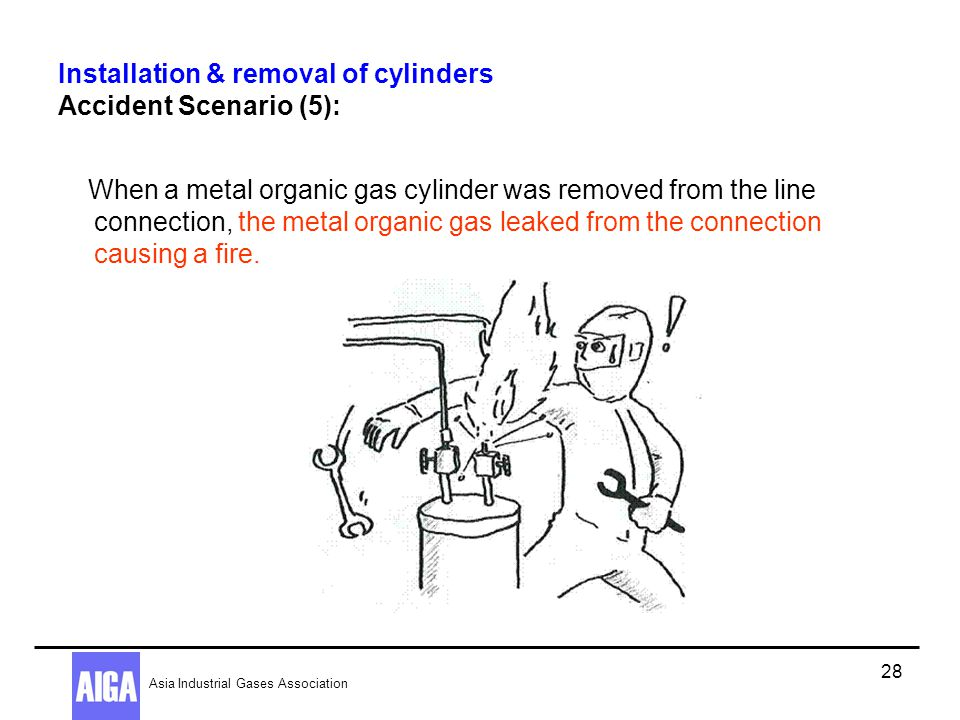 Installation & removal of cylinders Accident Scenario (5):