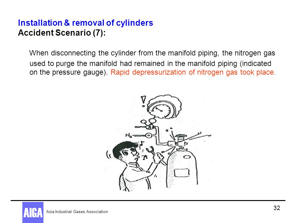 Installation & removal of cylinders Accident Scenario (7):