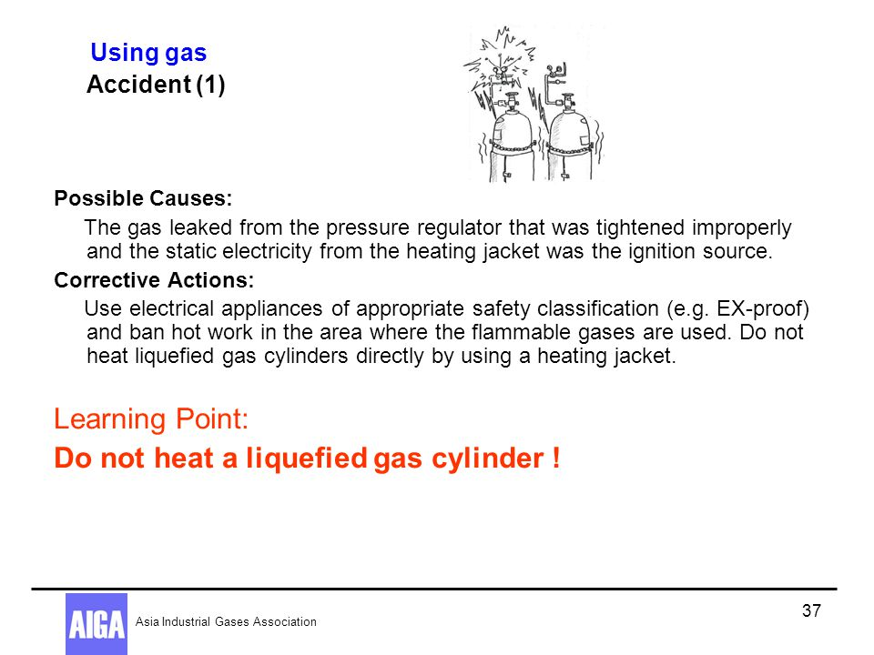 Using gas Accident (1) Learning Point: