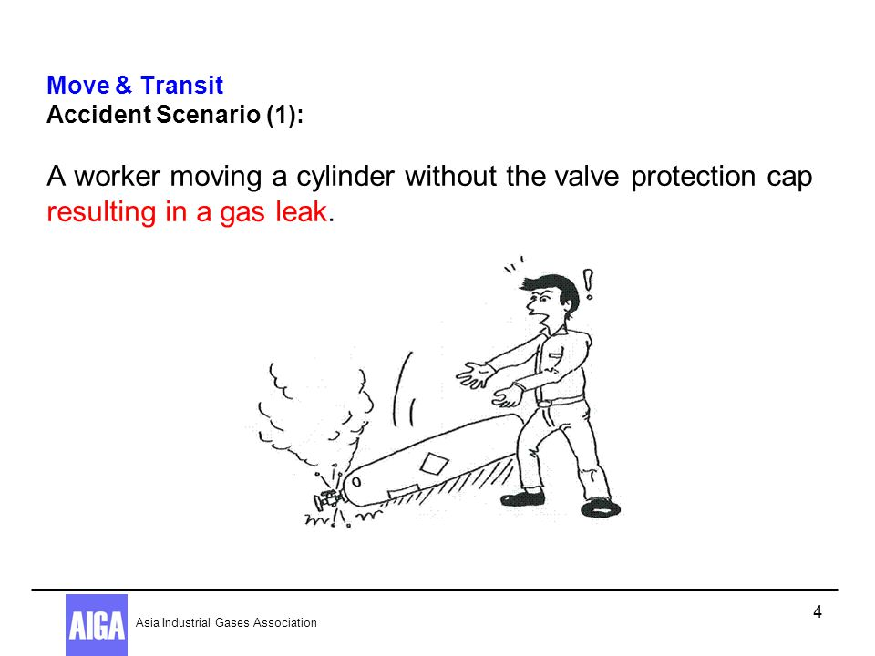Move & Transit Accident Scenario (1): A worker moving a cylinder without the valve protection cap resulting in a gas leak.