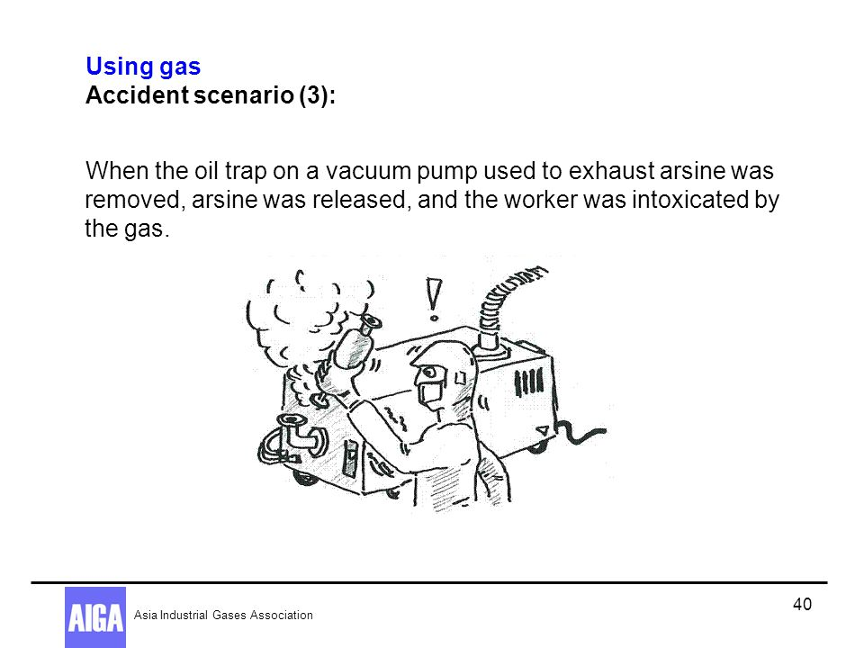 Using gas Accident scenario (3):