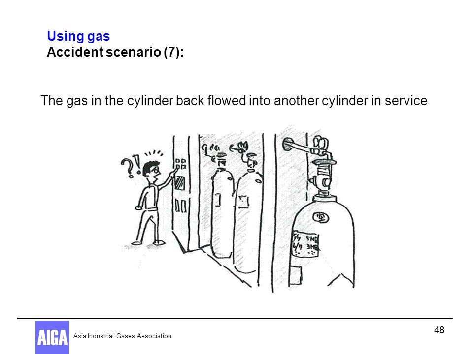 Using gas Accident scenario (7):