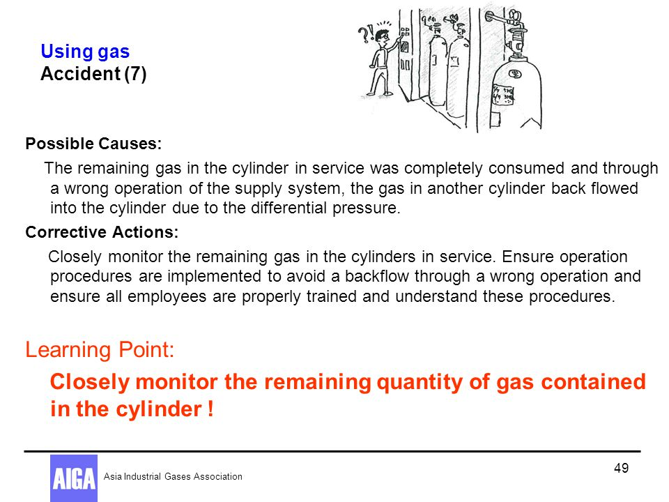 Using gas Accident (7) Possible Causes:
