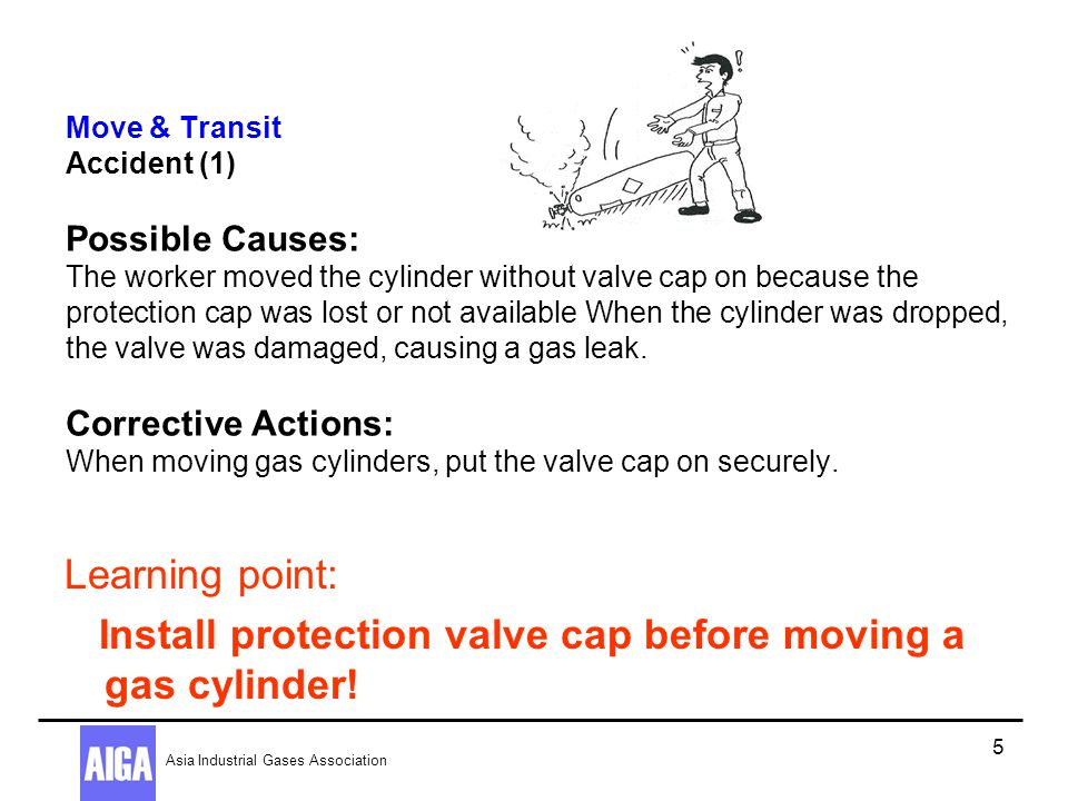 Install protection valve cap before moving a gas cylinder!